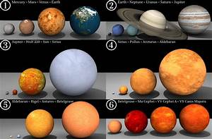 High Power Rocketry: Scale of planets and stars
