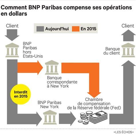 chambre de compensation sanctions américaines bnp paribas tourne la page