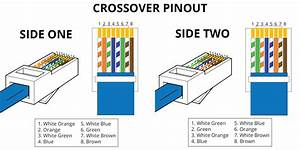 Rj45 Crossover Wiring Diagram  U2013 Volovets Info