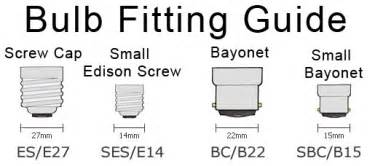 different light bulb bases and your guide to using them properly