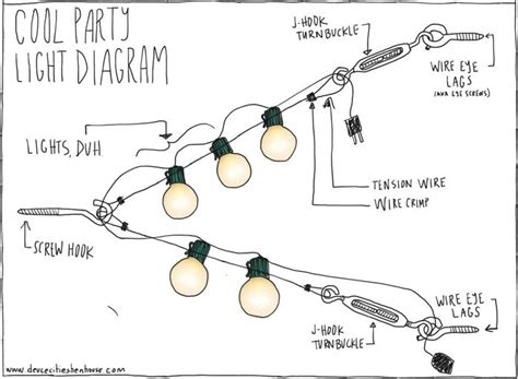 Hanging Outdoor Party Lights Bday