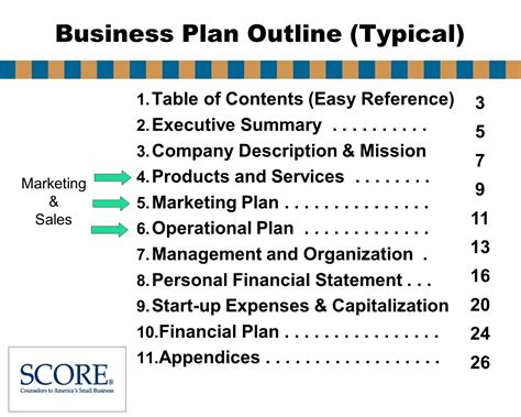 table of contents sle marketing and sales score workshops live your dream score