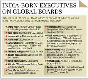 India Born Exec... Anshu Jain Quotes