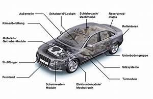 Auto Karosserieteile Bezeichnung : chemie am auto eigenschaften der kunststoffgruppen ~ Eleganceandgraceweddings.com Haus und Dekorationen