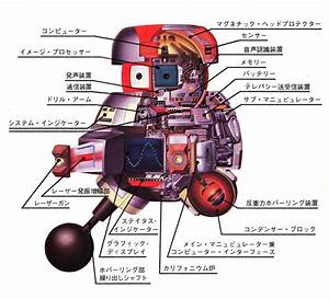 Design Practice: Existing Japanese TOY DIAGRAMS