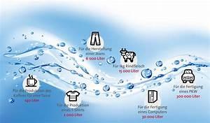 Wieviel Liter Hat Eine Badewanne : virtuelles wasser wieviel wasser verbrauchen wir ~ Lizthompson.info Haus und Dekorationen