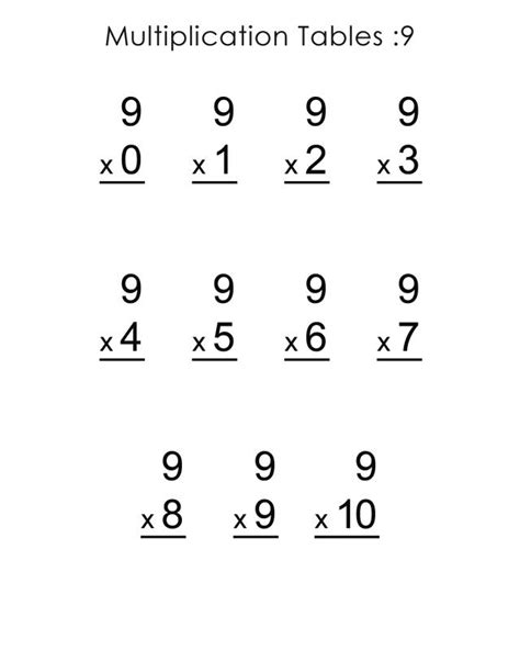 redirecting to http www sheknows parenting slideshow 628 mathematics tables multiplication 9