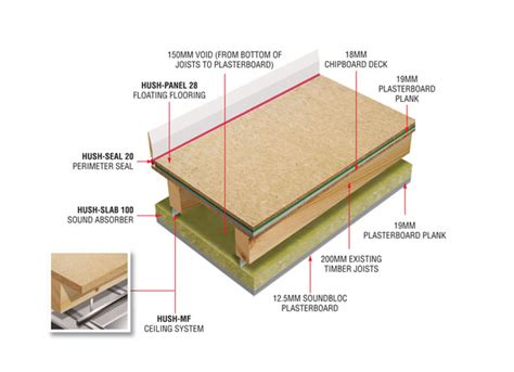 vinyl floating plank hush acoustic suspended ceiling systems