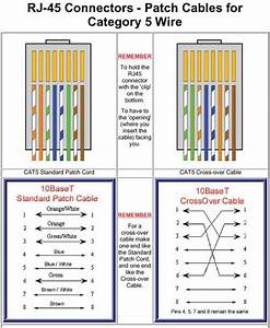 Cat5 Ethernet Cable Wiring Diagram