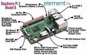Raspberry Pi 3 Model B With 1gb Of Ram With Wif
