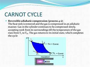 Adiabatic Compresion And Expansion Of Gases