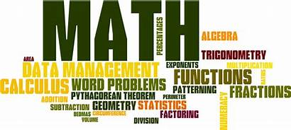 Math Clipart Education Traditional Library Clip Classroom