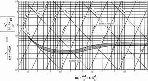 Welding Shield Diagram