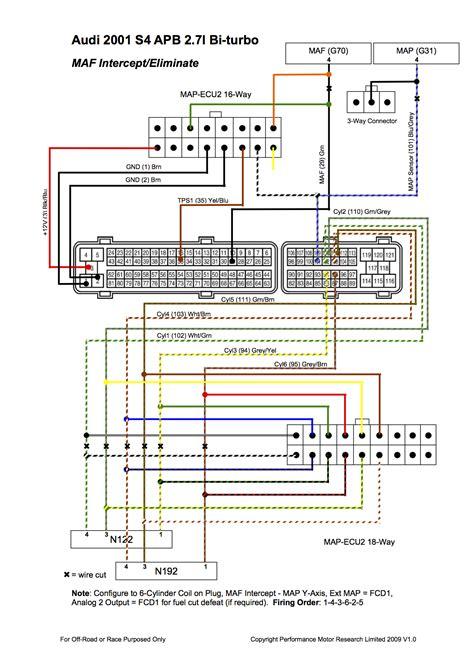 Mapecu Wiring Diagrams Audi Bmw Ford Honda Lexus