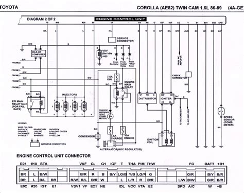 Daihatsu Charade G100 Wiring Diagram by Daihatsu Charade G11 Wiring Diagram Wiring Library