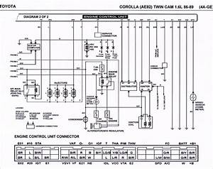 Category Toyota Wiring Diagram