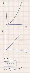 Geschwindigkeit Von Elektronen Berechnen : h he maximal erreichte h he und geschwindigkeit im flug ~ Themetempest.com Abrechnung