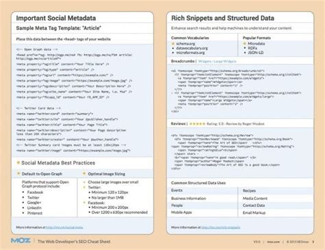 moz  web developers seo cheat sheet pg   images