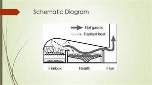 Wiring Diagram For Furnaces