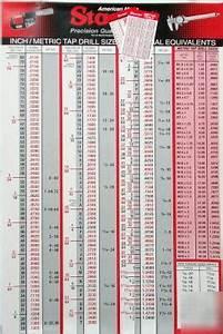 Big Starrett Wall Chart Tap Drills Decimal Metric