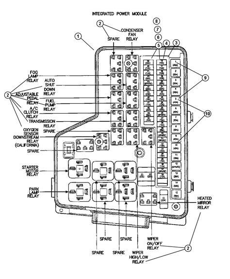 Need Locate Trans Control Relay Dodge Ram