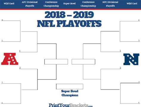 nfl playoff bracket printable