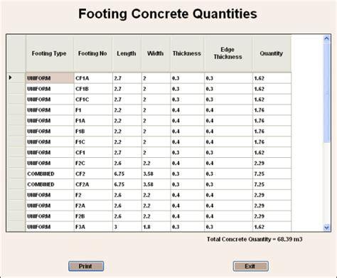 super auto estimator  software  rcc  steel