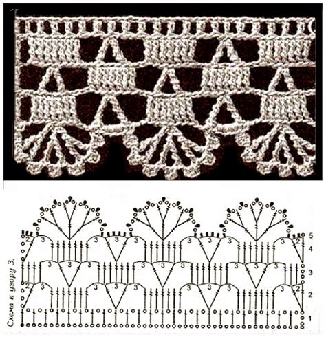 bordure uncinetto per mensole uncinetto e crochet grande raccolta di schemi per bordi
