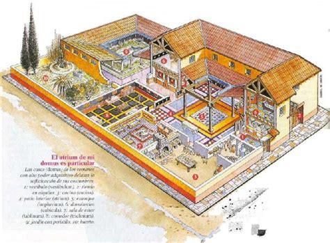 la cuisine de la rome antique site du collège victor hugo de gassin et du collège du