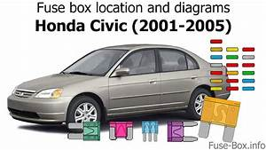 Fuse Box Location And Diagrams  Honda Civic  2001