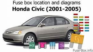 Fuse Box Location And Diagrams  Honda Civic  2001-2005