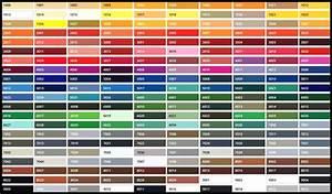 Wandfarbe Grün Palette : ral farbpalette gr n mit farbe lebendige kraft 29 und gruen green ~ Watch28wear.com Haus und Dekorationen