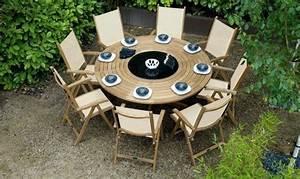 Table De Jardin Ronde En Bois : meubles de jardin et terrasse en bois conseils pour maintien ~ Dailycaller-alerts.com Idées de Décoration