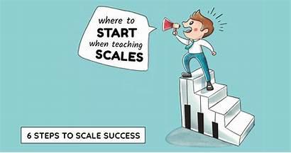 Piano Scales Teachpianotoday Teaching Scale