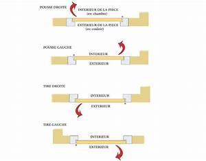 Voici un schema permettant de definir le sens d39ouverture for Sens ouverture porte d entrée