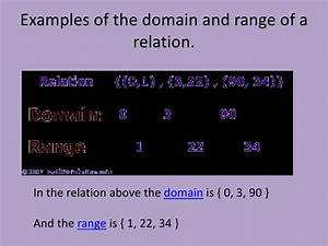 Math functions, relations, domain & range