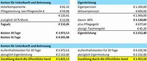 Haus Verrenten Rechenbeispiel : preise haus der barmherzigkeit ~ Watch28wear.com Haus und Dekorationen
