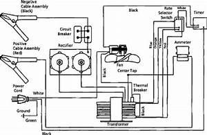 Schumacher Battery Charger Parts