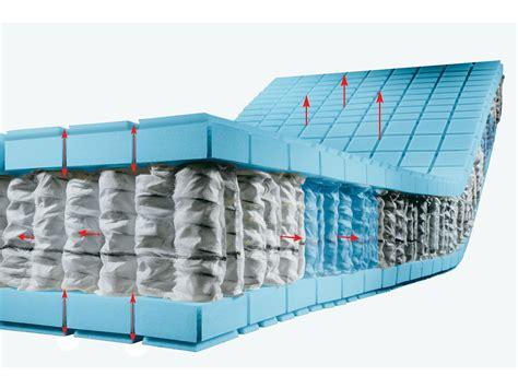 hülsta top point 4000 packed springs anti allergy polyurethane foam mattress top point 4000 by h 220 lsta werke h 220 ls
