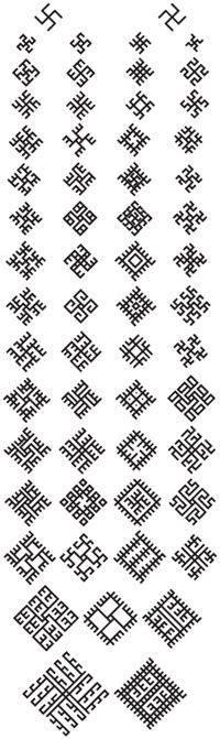 Latviešu ornamenti — Vikipēdija в 2020 г   Текстильные ...