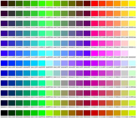 blue color codes working principle of color codes gt all about of