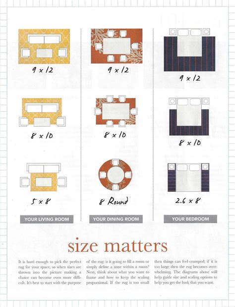 one rug guide what size is a standard area rug for living room living room