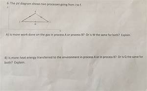Solved  The Pv Diagram Shows Two Processes Going From I To