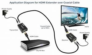 Hd Direct Tv With Hdmi Connections Wiring Diagram