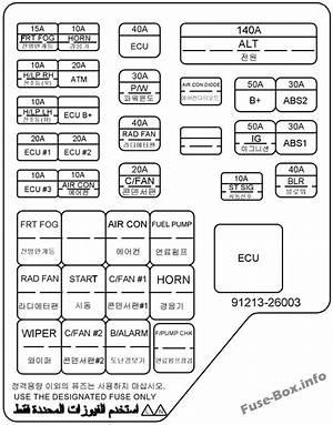 2004 Hyundai Santa Fe Fuse Box Diagram Hydraulicdiagram Verdetellus It