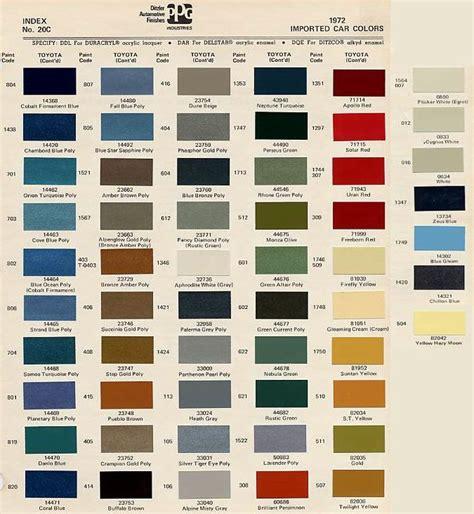 toyota interior color codes cruiser color codes fj40 toyota land cruiser land