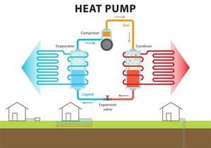 Uk Air Source Heat Pump Manufacturer Photos