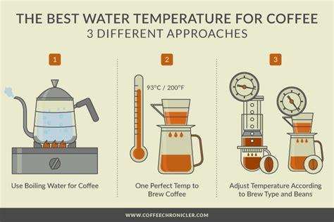 Some saying one is sufficent amd some saying two. The Best Temperature to Brew Coffee | No *BS* Guide to Water Temp