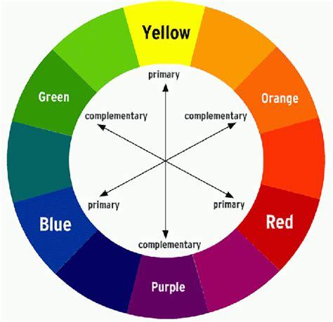 colors     navy blue quora