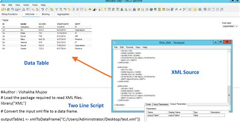 Loading Xml Data Into Tibco Spotfire